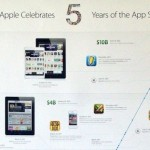 aniversario-app-store_JaBaT